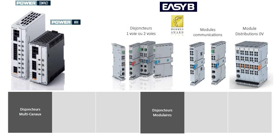 Electronic CB